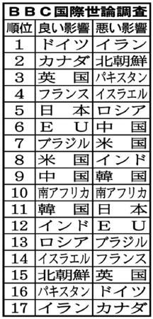 在日外国人「日本の自国賛美の番組多すぎてイライラする まるで韓国みたい」 [無断転載禁止]©2ch.net [266670284]YouTube動画>6本 ->画像>17枚